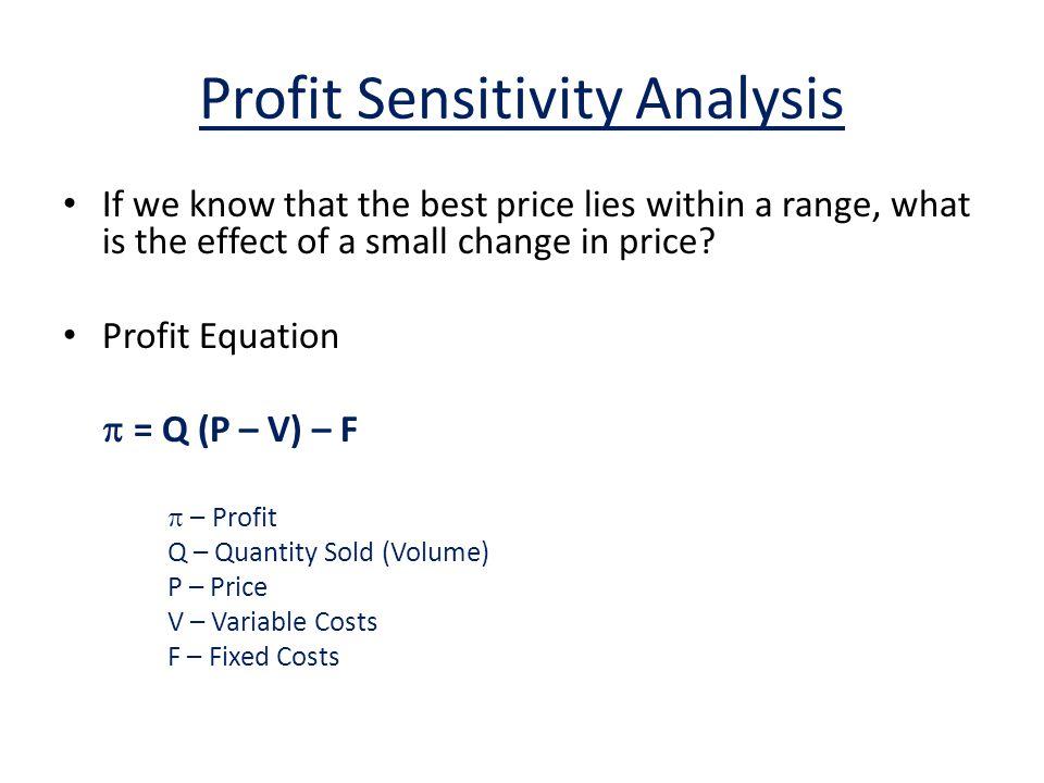 Profit Sensitivity Analysis