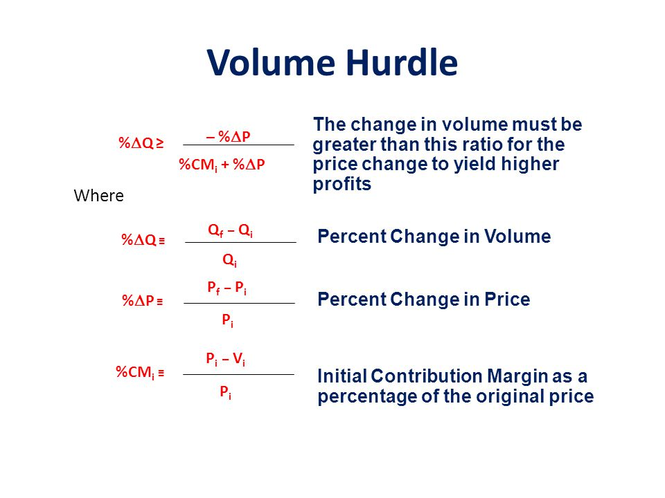 Volume Hurdle The change in volume must be greater than this ratio for the price change to yield higher profits.