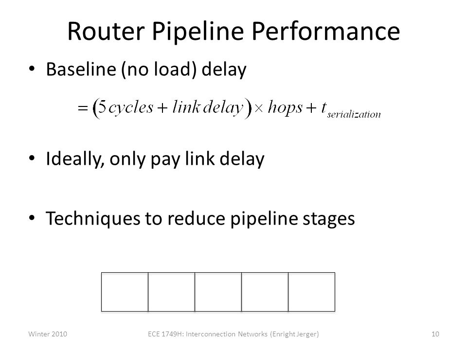 Router Pipeline Performance