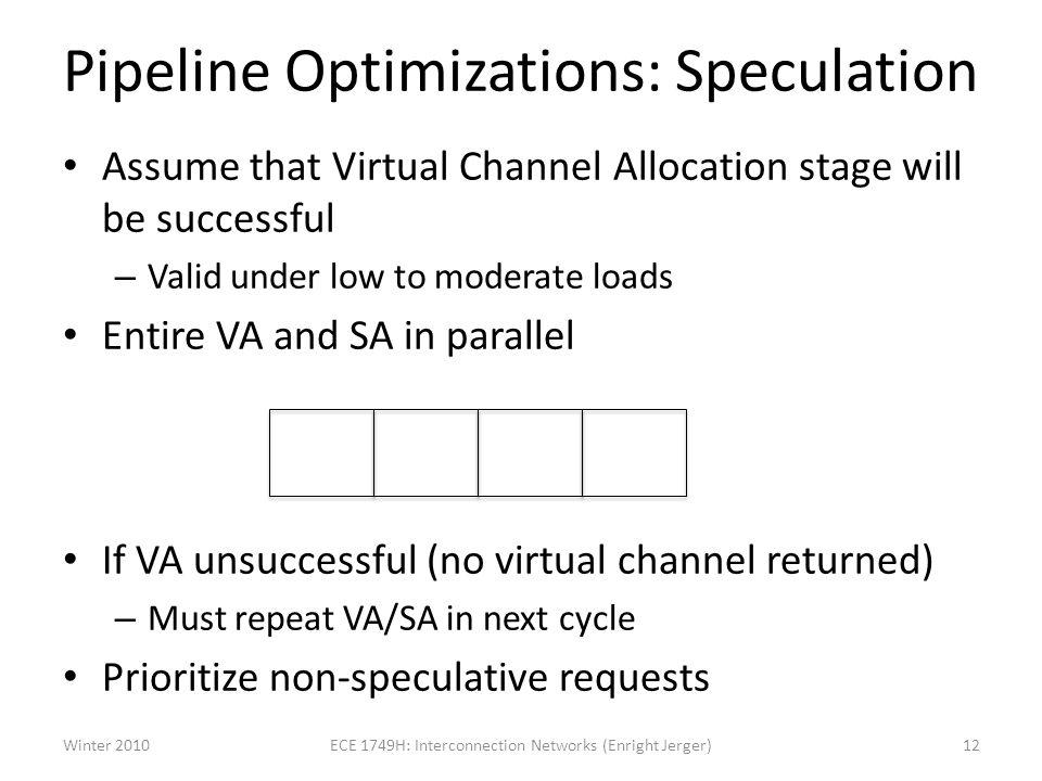 Pipeline Optimizations: Speculation