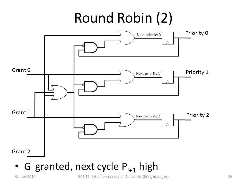 ECE 1749H: Interconnection Networks (Enright Jerger)