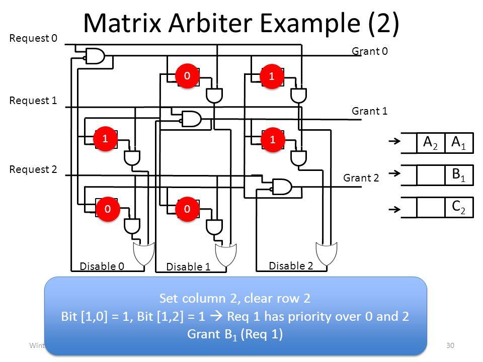 Matrix Arbiter Example (2)