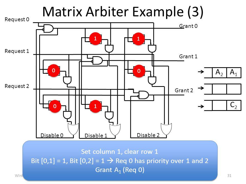 Matrix Arbiter Example (3)