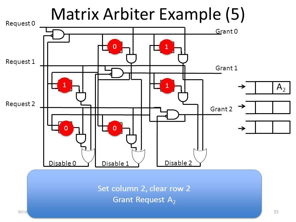 Matrix Arbiter Example (5)