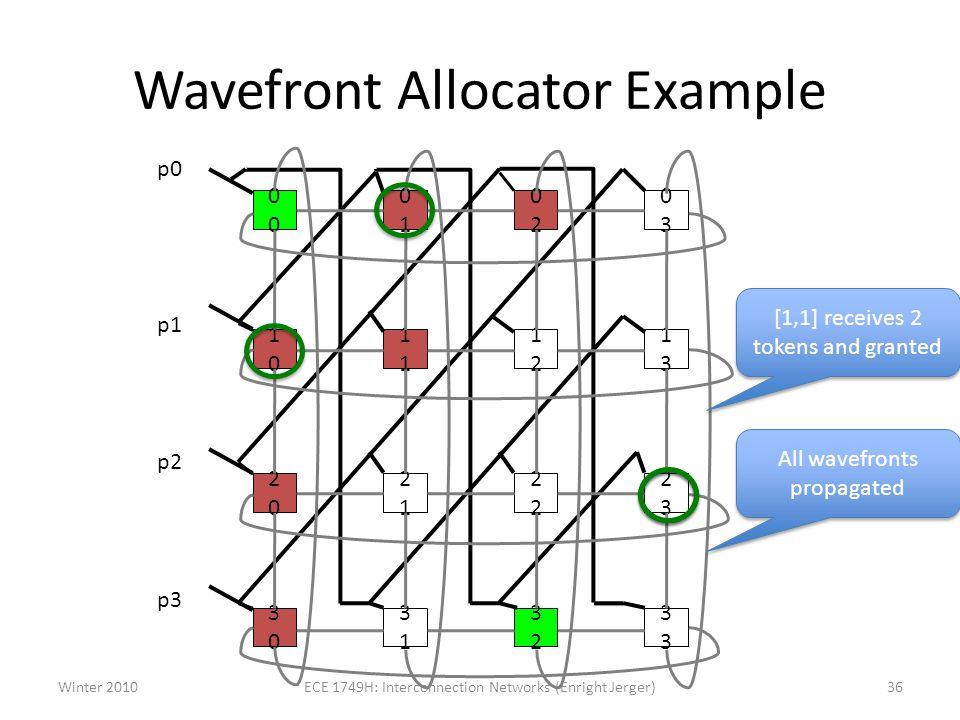 Wavefront Allocator Example