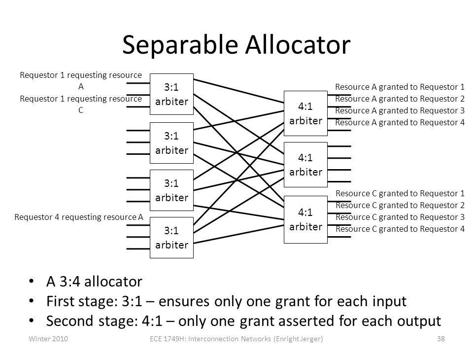 Separable Allocator A 3:4 allocator