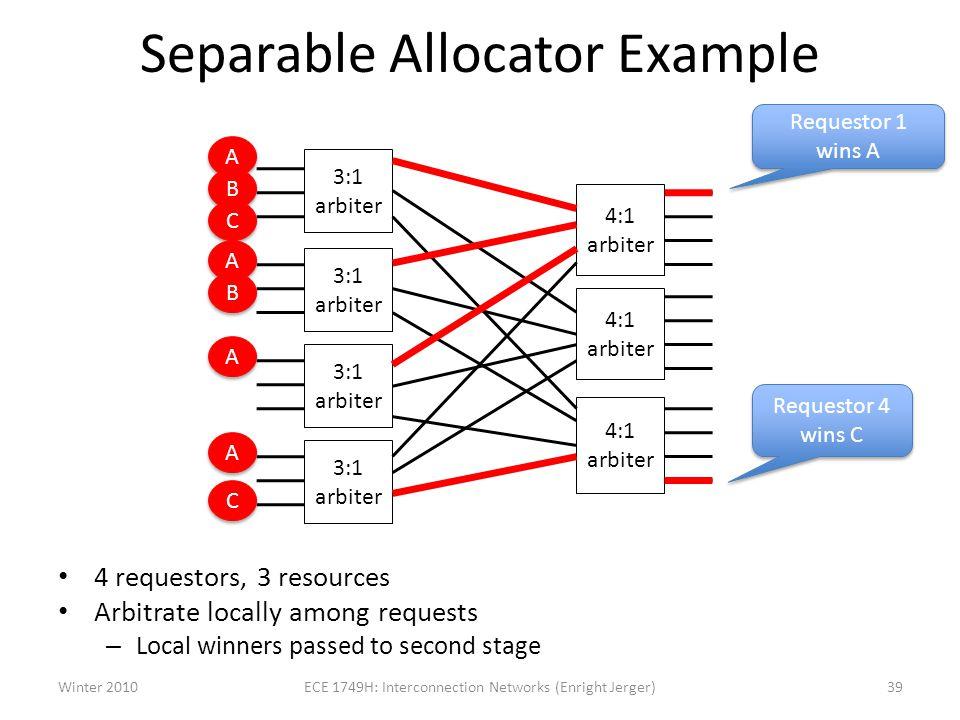 Separable Allocator Example