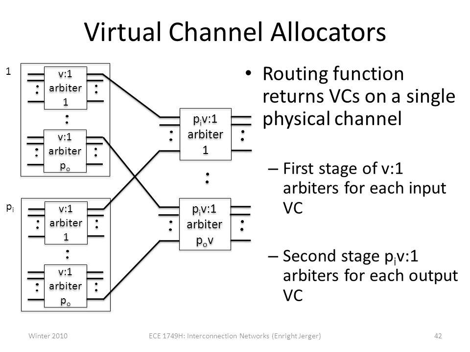 Virtual Channel Allocators