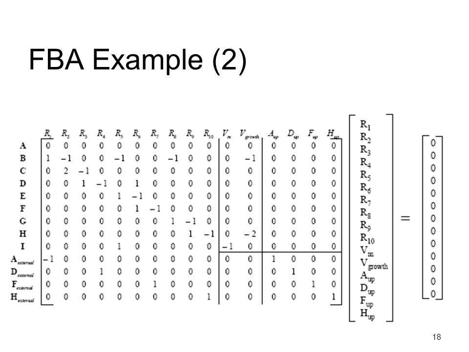FBA Example (2)