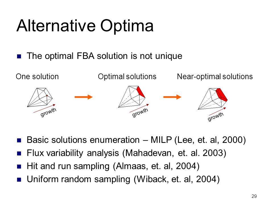 Alternative Optima The optimal FBA solution is not unique