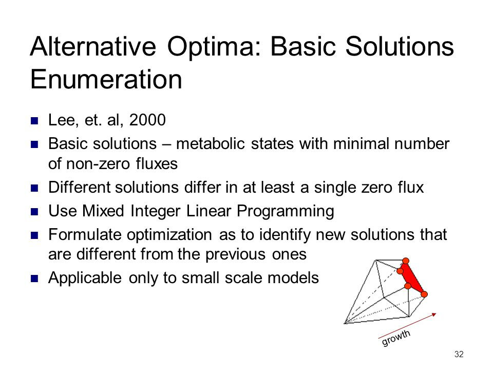 Alternative Optima: Basic Solutions Enumeration