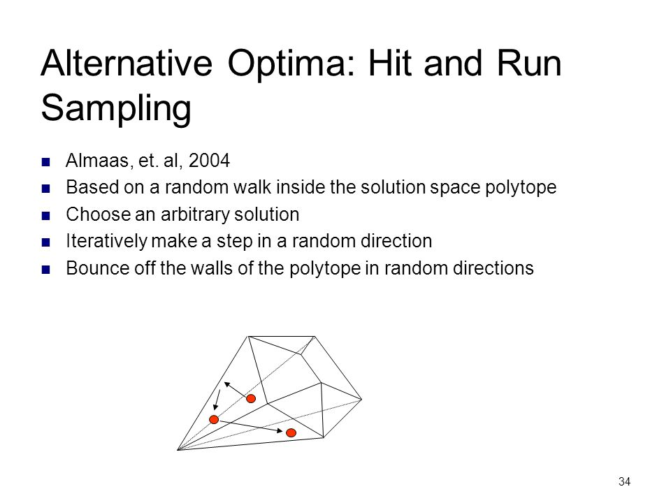 Alternative Optima: Hit and Run Sampling