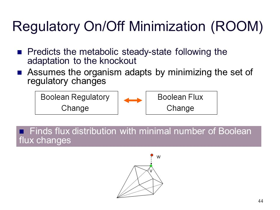 Regulatory On/Off Minimization (ROOM)