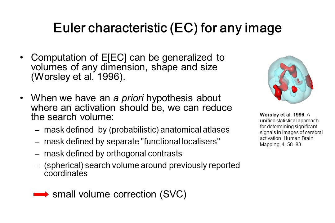 Euler characteristic (EC) for any image
