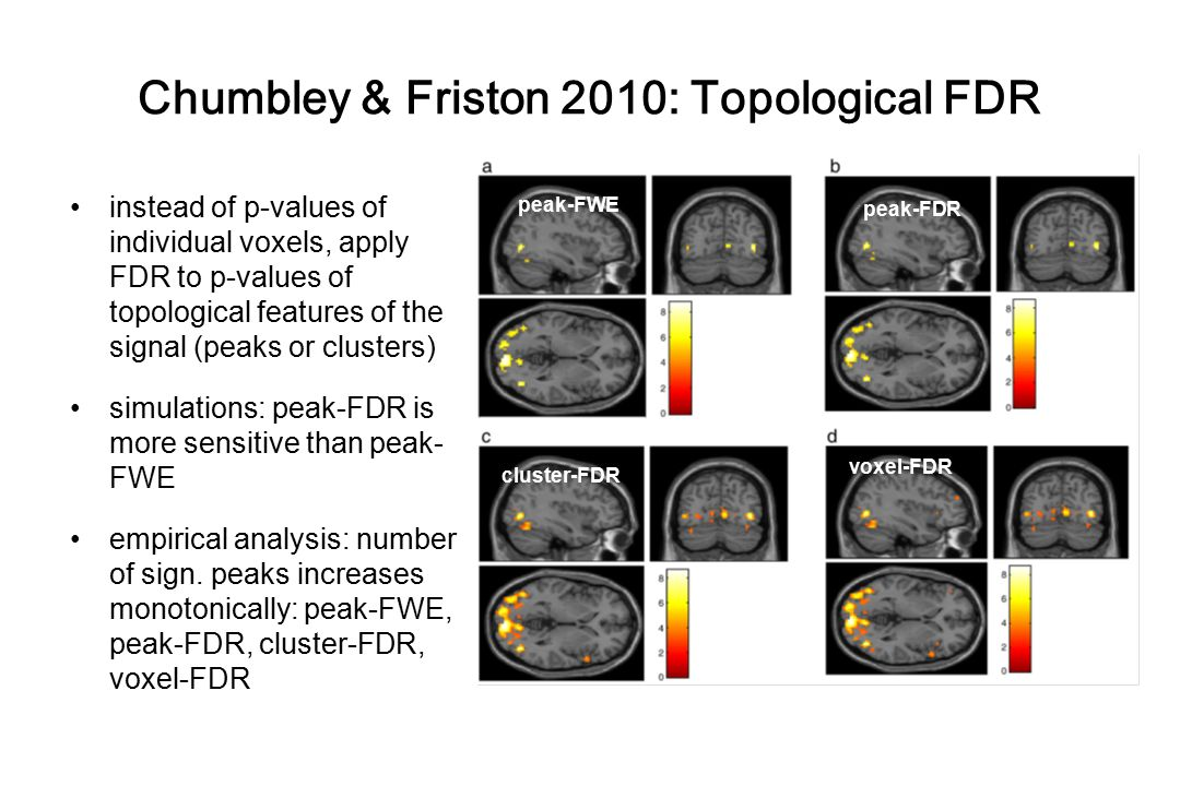 Chumbley & Friston 2010: Topological FDR