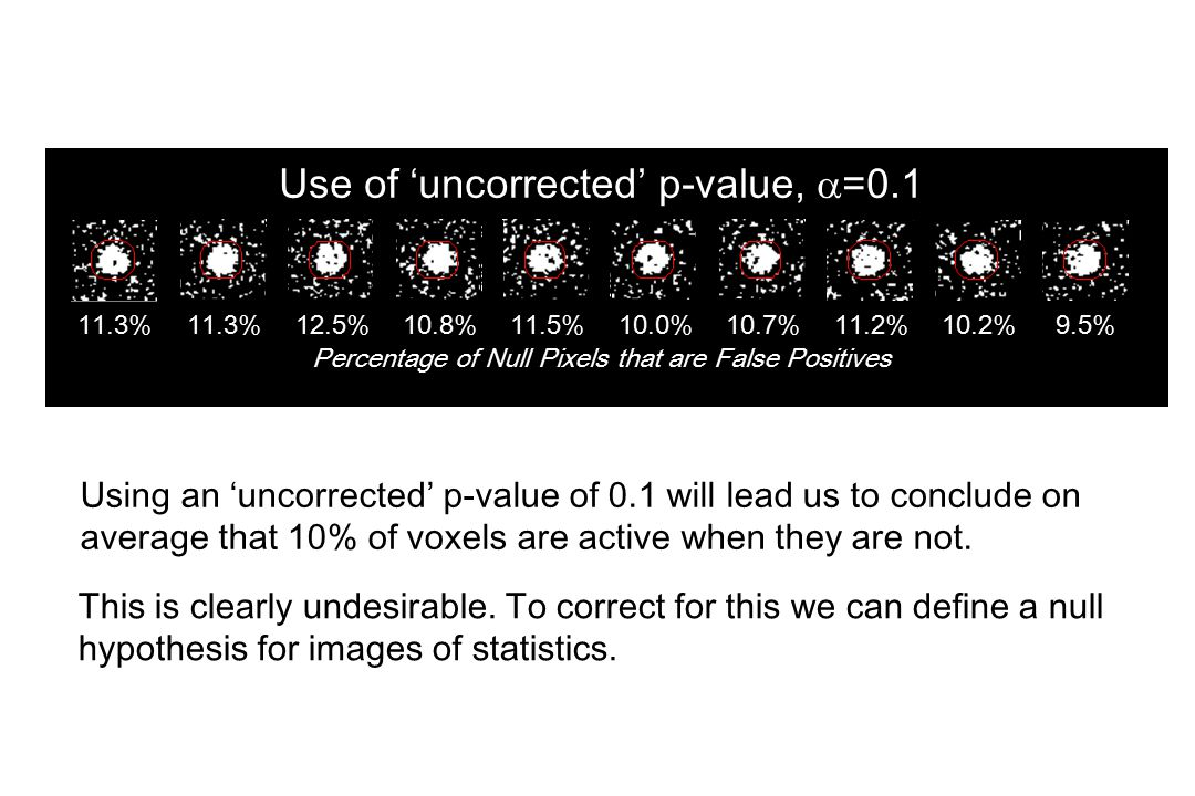 Use of 'uncorrected' p-value, =0.1