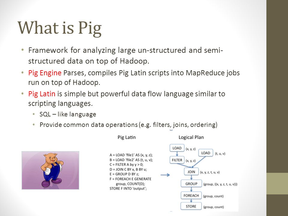 What is Pig Framework for analyzing large un-structured and semi-structured data on top of Hadoop.