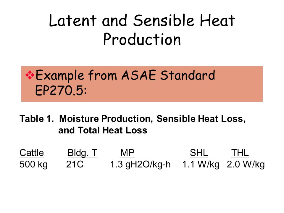 Latent and Sensible Heat Production