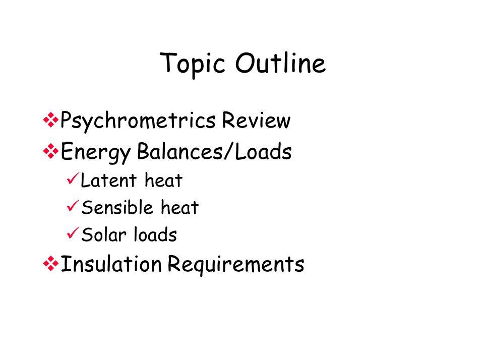 Topic Outline Psychrometrics Review Energy Balances/Loads