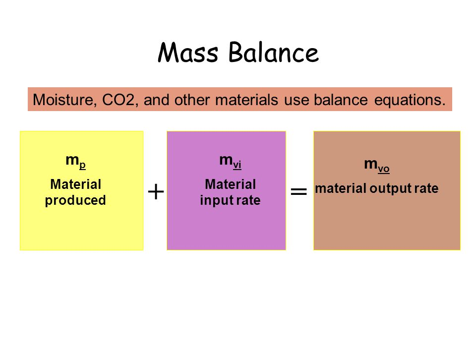Mass Balance Moisture, CO2, and other materials use balance equations. mp. Material produced. mvi.