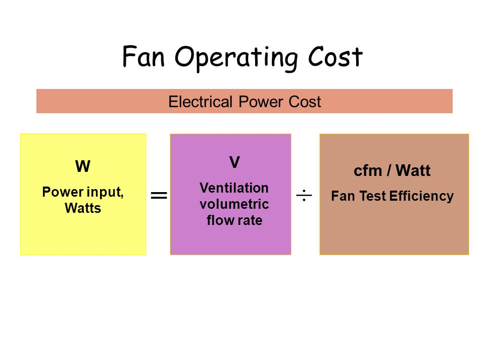 Ventilation volumetric flow rate