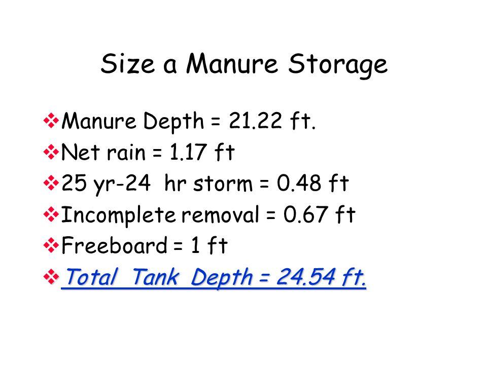 Size a Manure Storage Manure Depth = 21.22 ft. Net rain = 1.17 ft