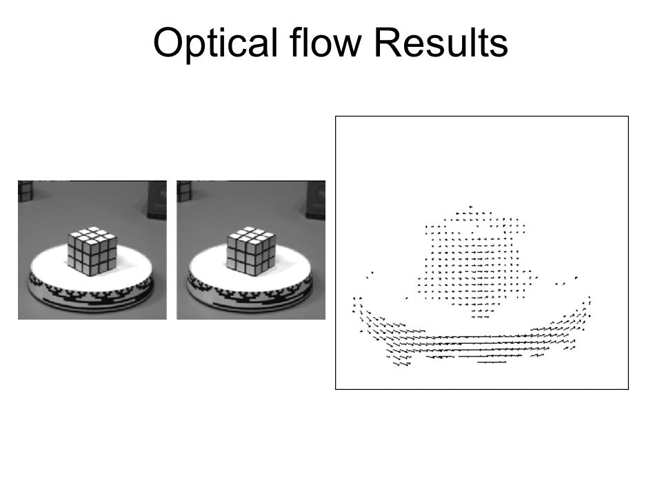 Optical flow Results