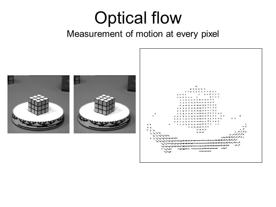 Optical flow Measurement of motion at every pixel