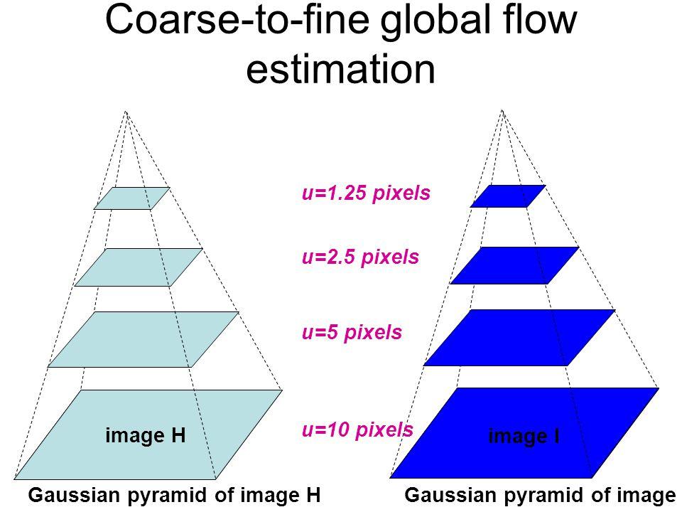 Coarse-to-fine global flow estimation