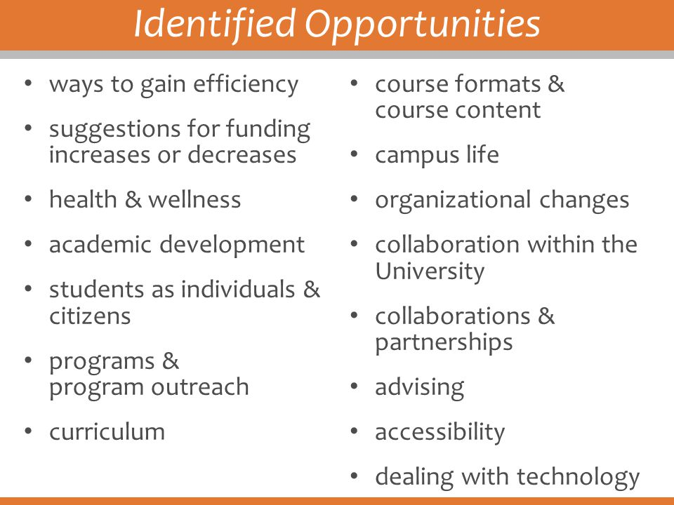 Identified Opportunities
