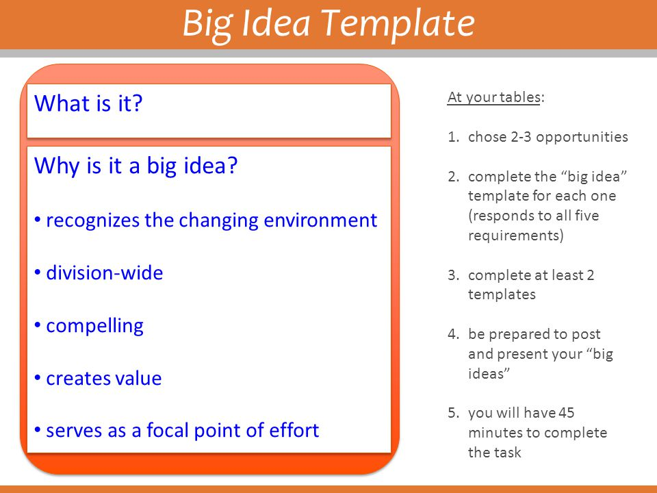 Big Idea Template What is it Why is it a big idea