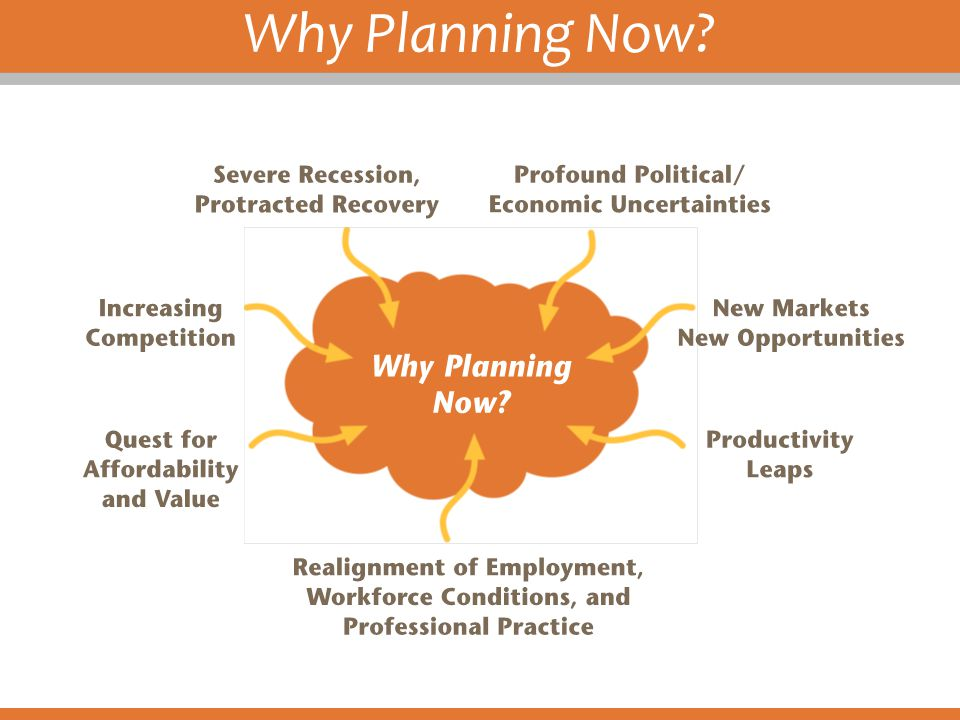 Why Planning Now