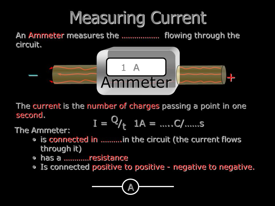 Measuring Current Ammeter _ + A 1 I = Q/t 1A = …..C/……s A