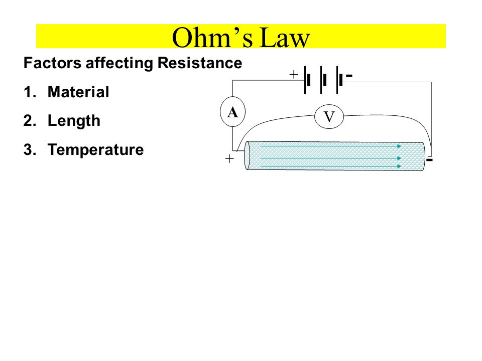 factors affect the resistance of a Essay on factors affecting the resistance of a metal wire - factors affecting the resistance of a metal wire 1 investigate some of the factors that affect the resistance of a metal wire the current and voltage will be measured and then v = ir will be used to calculate the resistance.