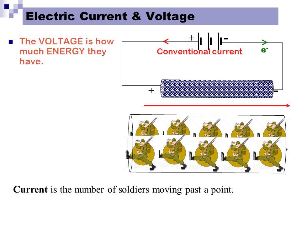 Electric Current & Voltage