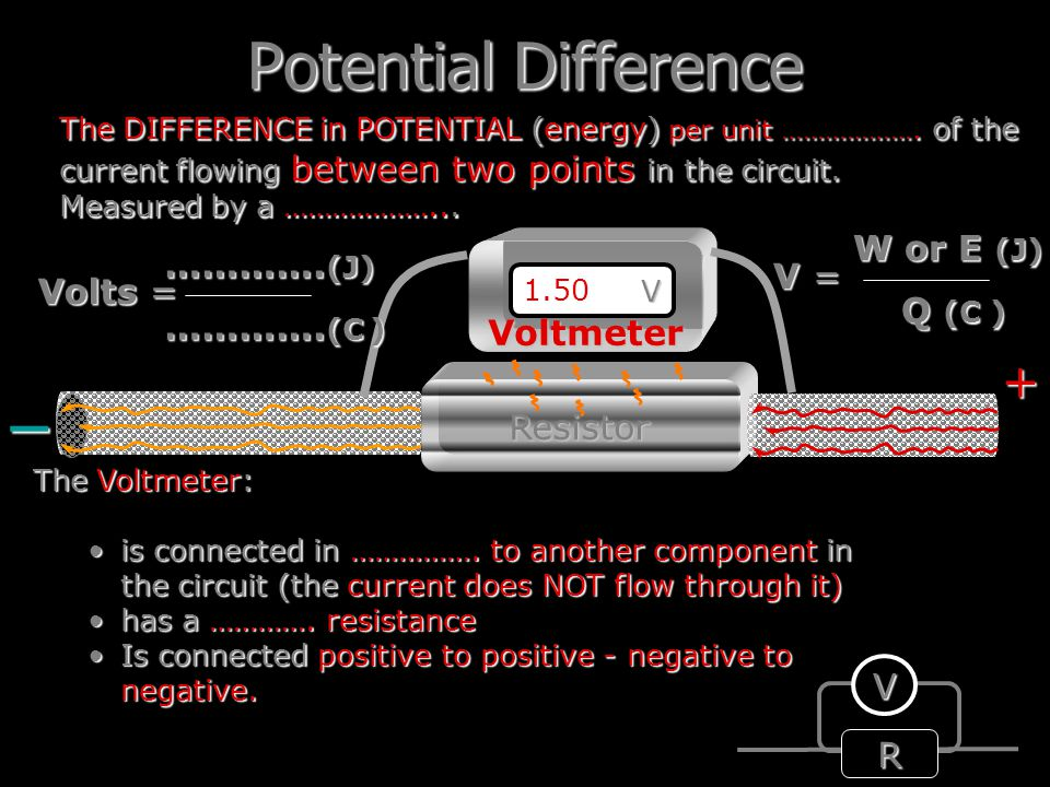 Potential Difference _ + W or E (J) ………….(J) Q (C ) V = ………….(C )