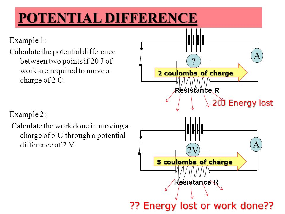 POTENTIAL DIFFERENCE A A 2V Energy lost or work done Example 1: