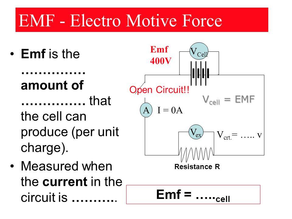 EMF - Electro Motive Force