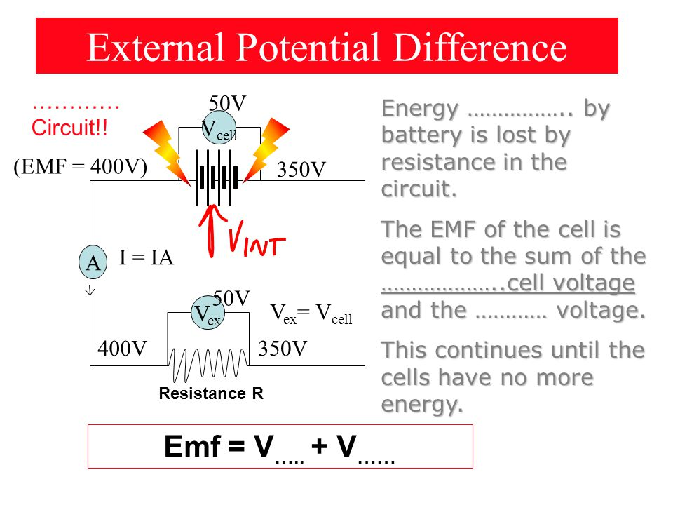 External Potential Difference