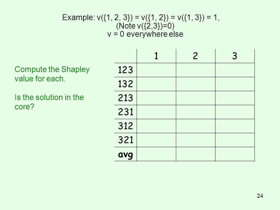 Example: v({1, 2, 3}) = v({1, 2}) = v({1, 3}) = 1, (Note v({2,3})=0) v = 0 everywhere else