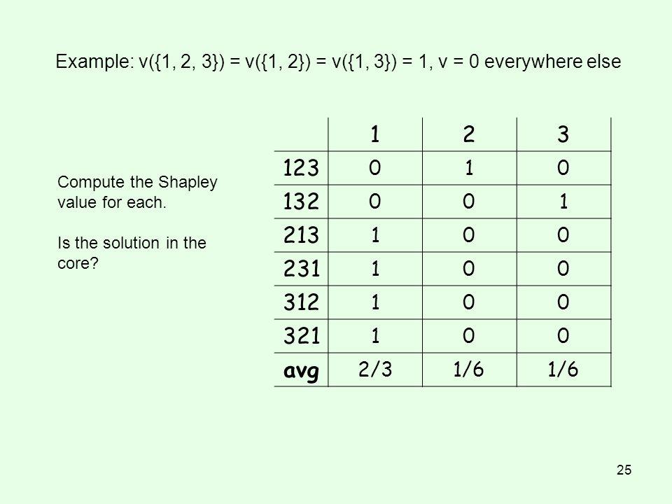Example: v({1, 2, 3}) = v({1, 2}) = v({1, 3}) = 1, v = 0 everywhere else