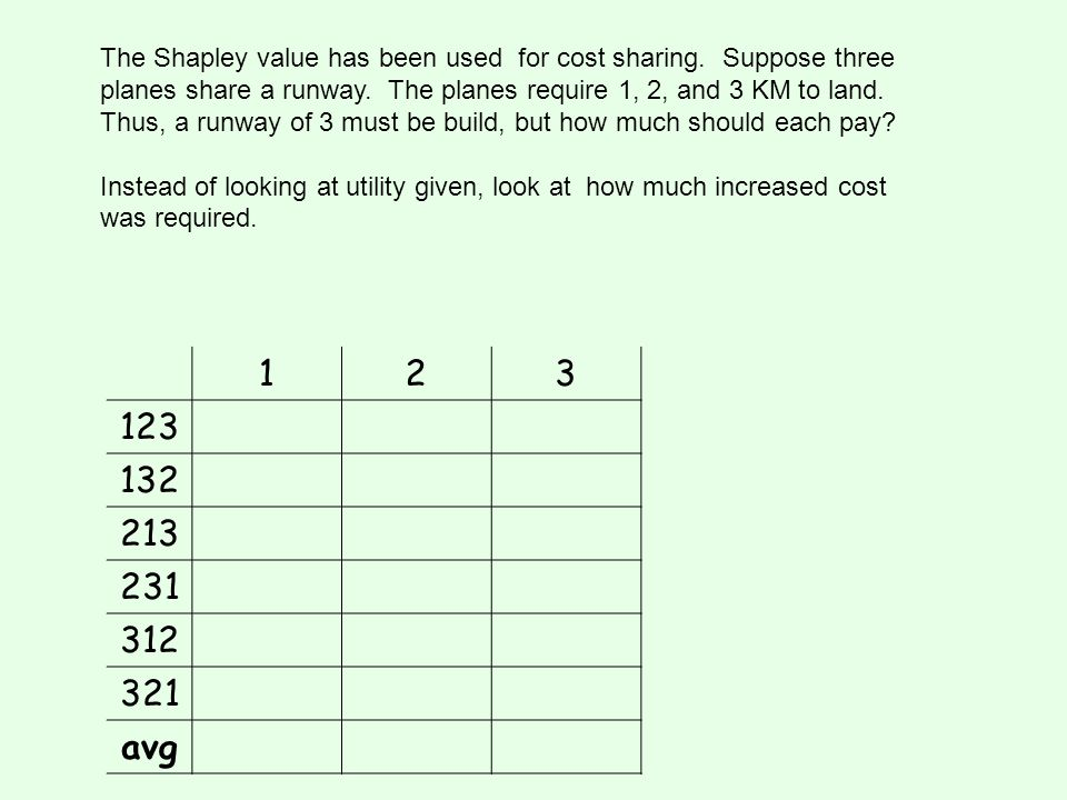 The Shapley value has been used for cost sharing. Suppose three