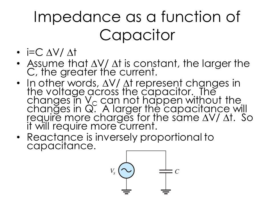 Impedance as a function of Capacitor