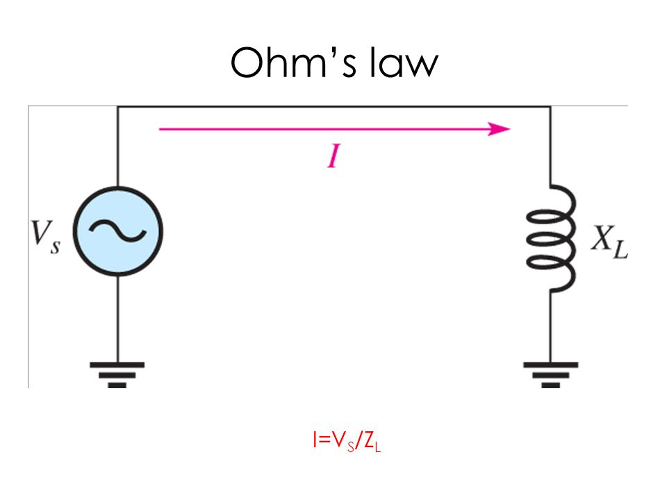 Ohm's law I=VS/ZL