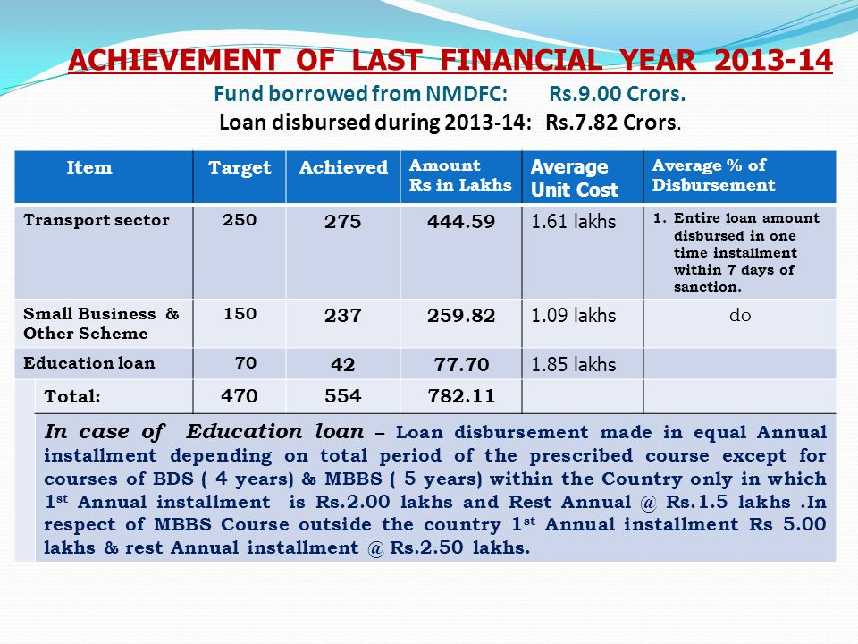 Achievement of last financial year 2013-14 Fund borrowed from NMDFC: Rs.9.00 Crors. Loan disbursed during 2013-14: Rs.7.82 Crors.