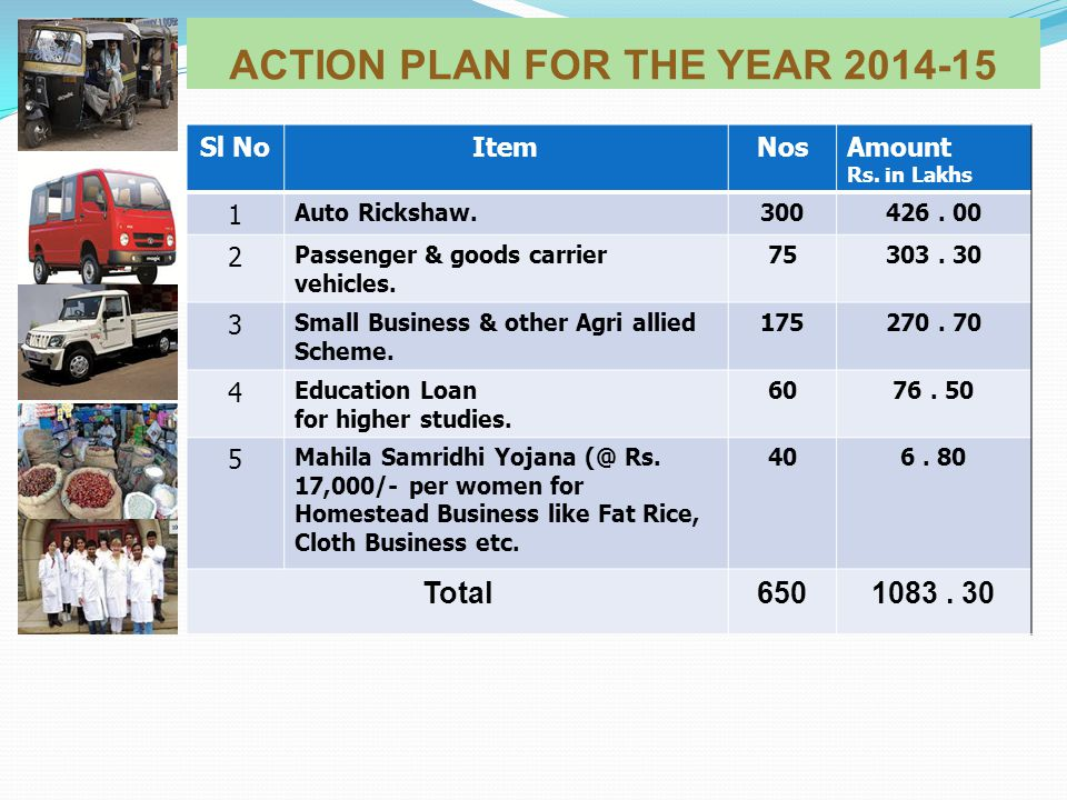 Action Plan for the year 2014-15