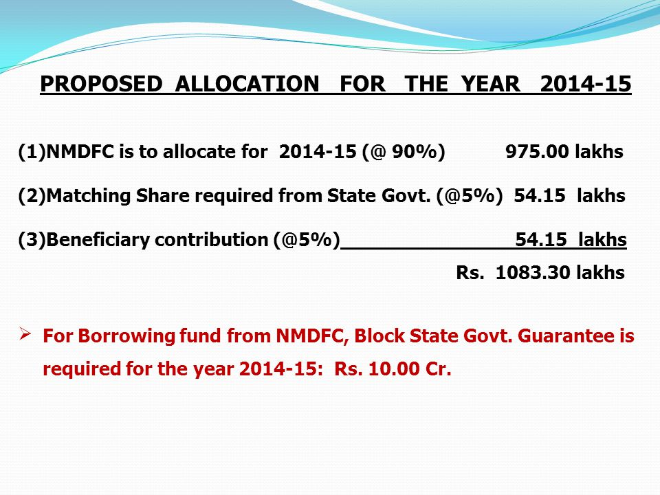 Proposed allocation for the year 2014-15
