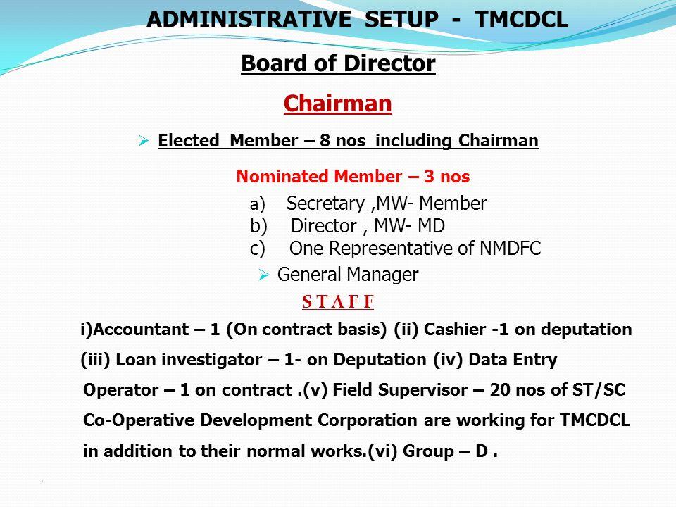 Administrative Setup - TMCDCL