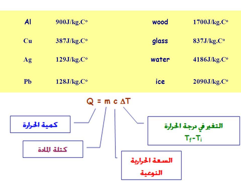 Al 900J/kg.Co wood 1700J/kg.Co Cu 387J/kg.Co glass 837J/kg.Co Ag