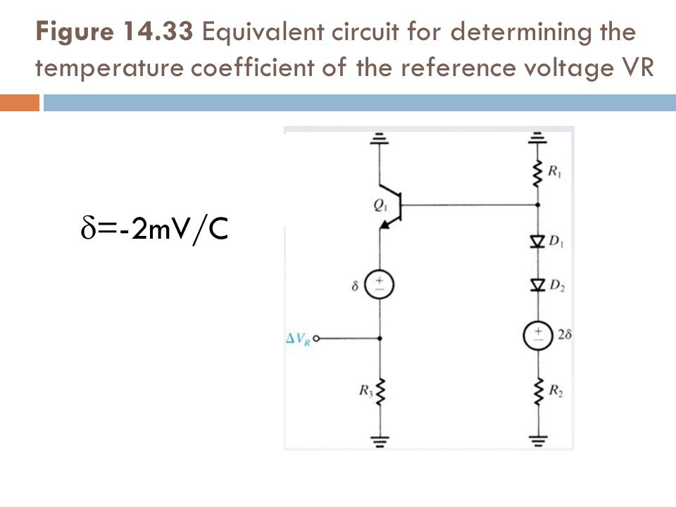 Figure 14.33 Equivalent circuit for determining the temperature coefficient of the reference voltage VR